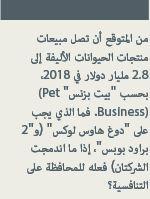 مبيعات منتجات الحيوانات الأليفة