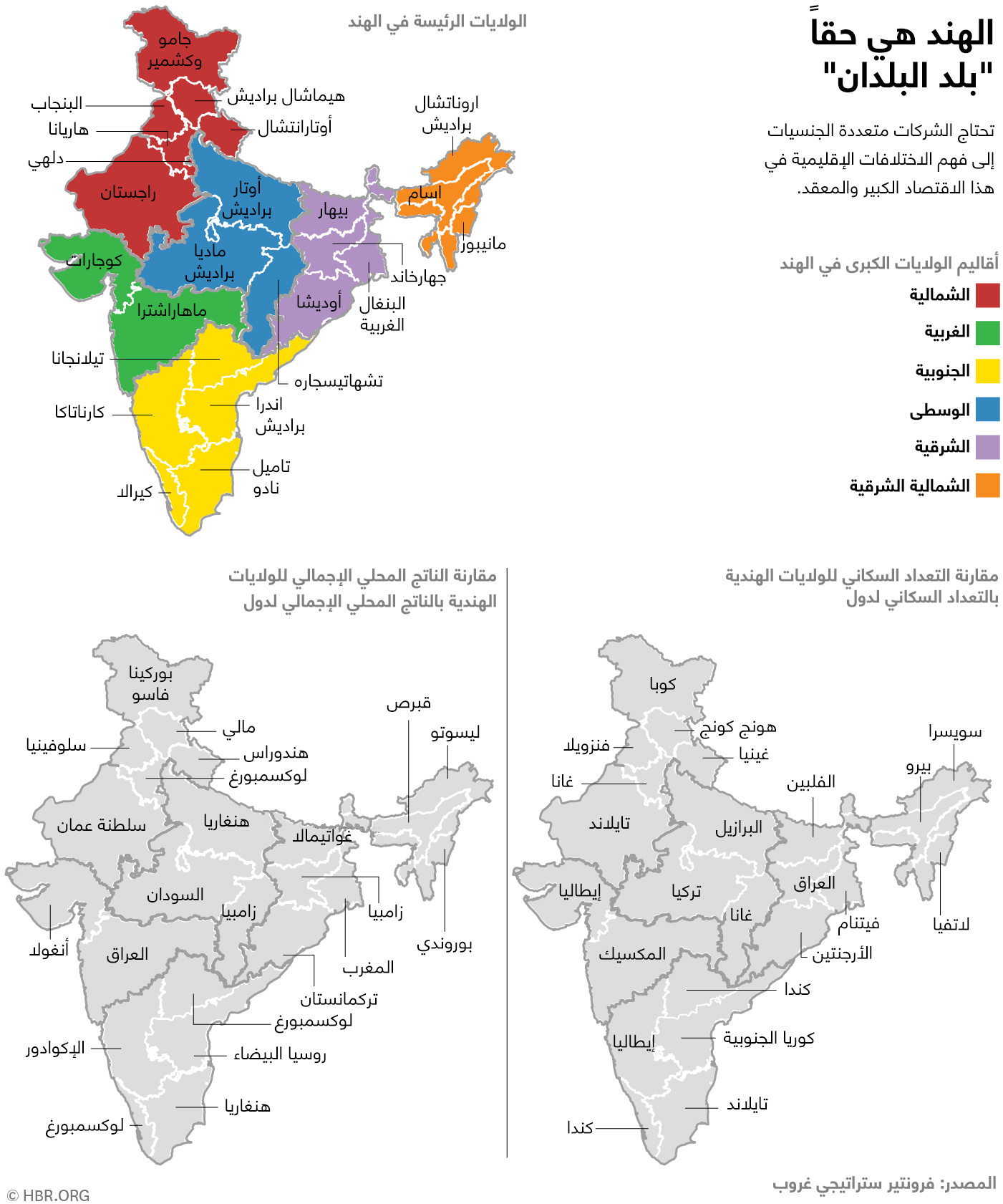 استراتيجية الدول الكبرى